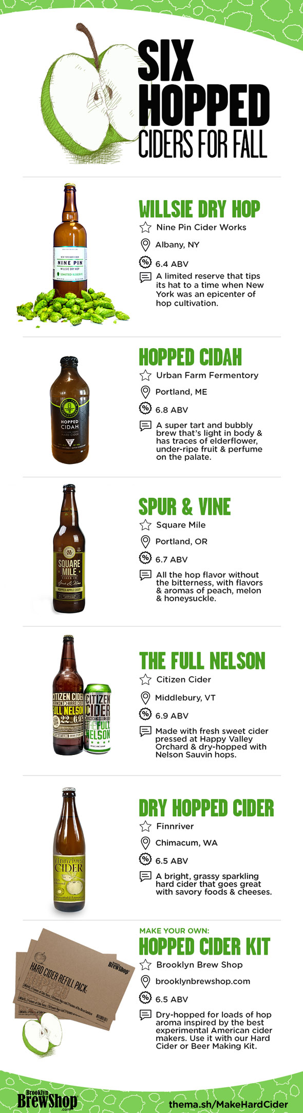 """Six Fantastic Hopped Ciders for Fall"" infographic via brooklynbrewshop.com."